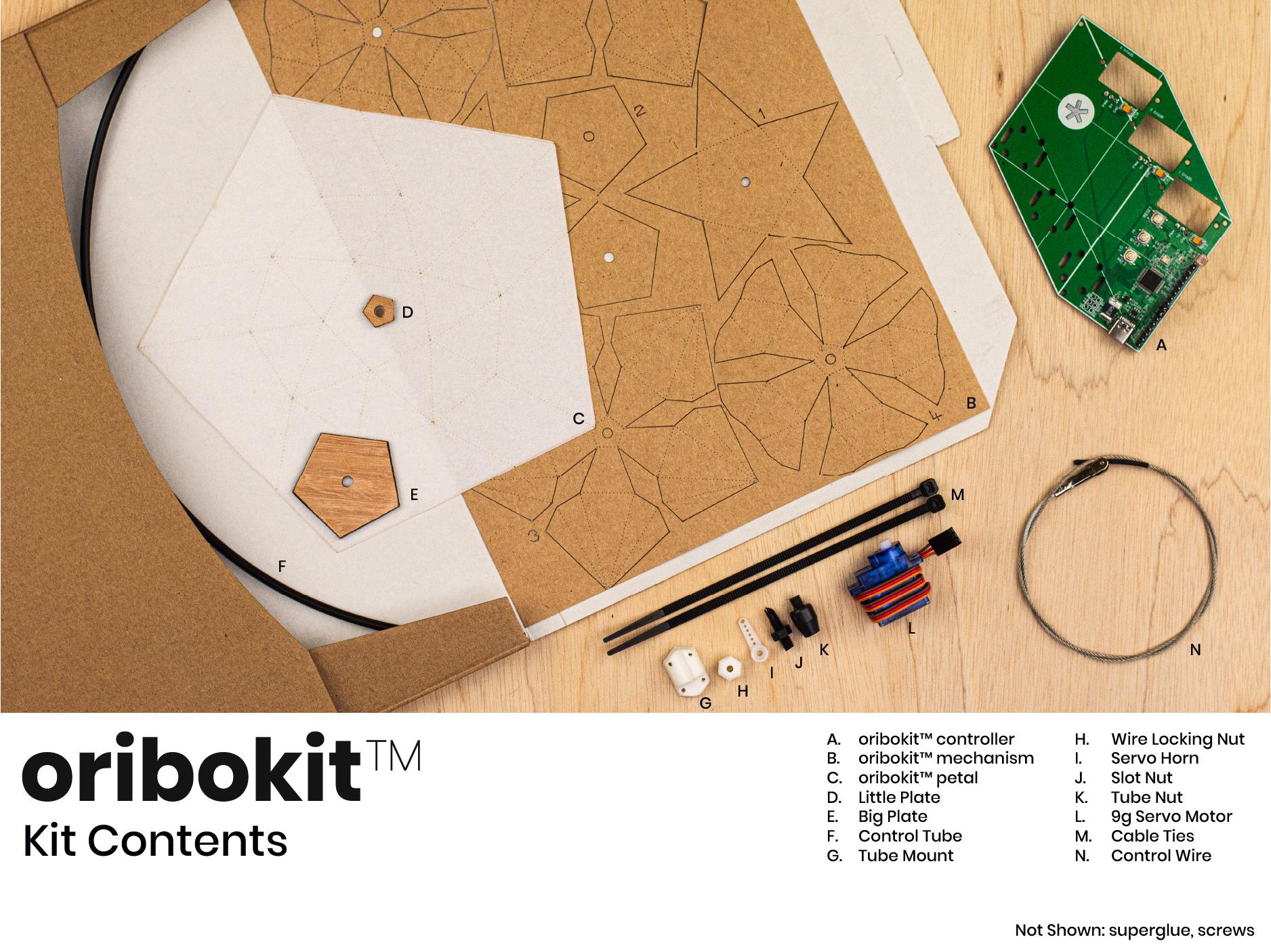 Oribokit Contents